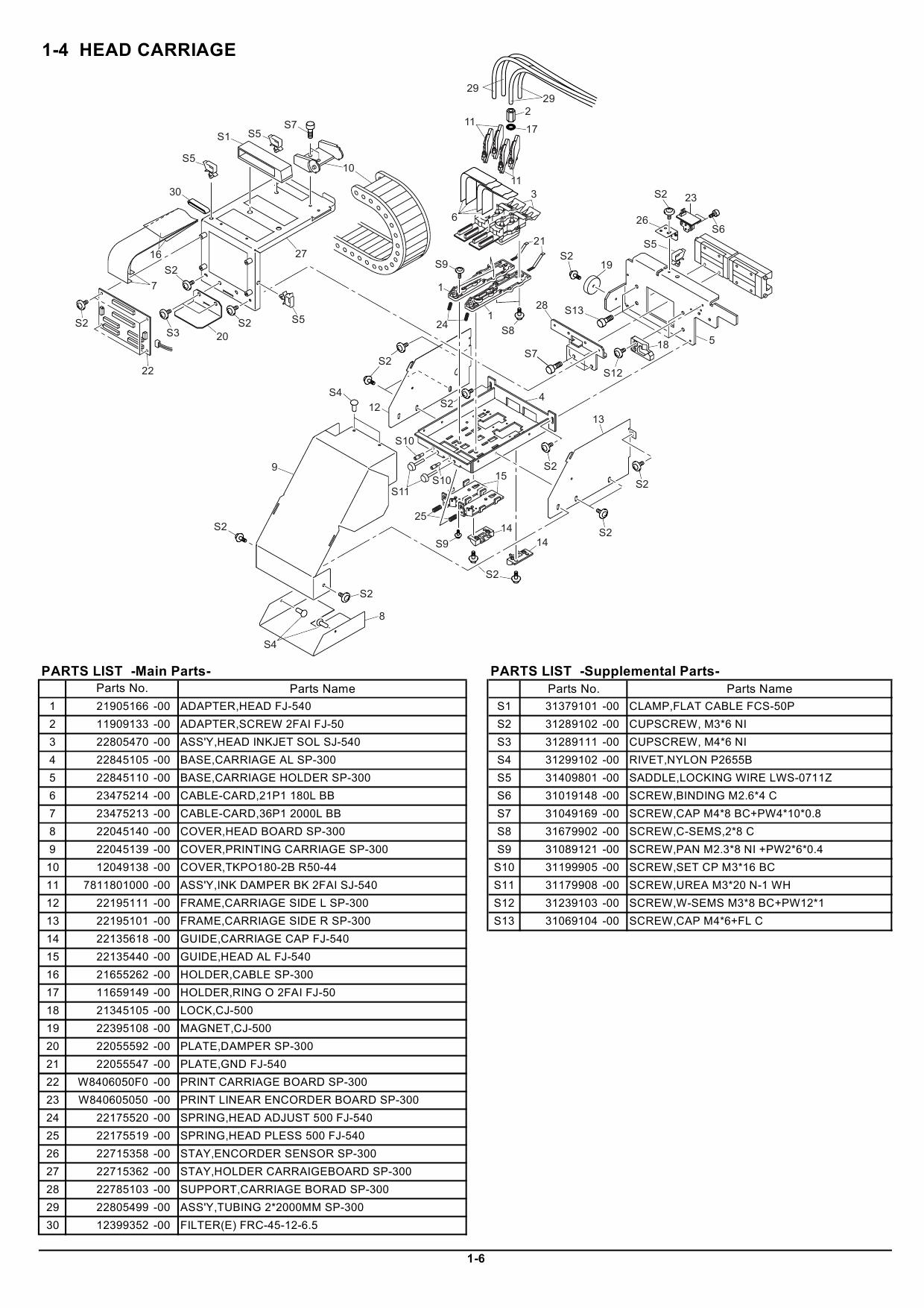 Roland Versacamm Sp 300 300v Service Notes Manual